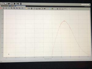 Phosphorescence spectra