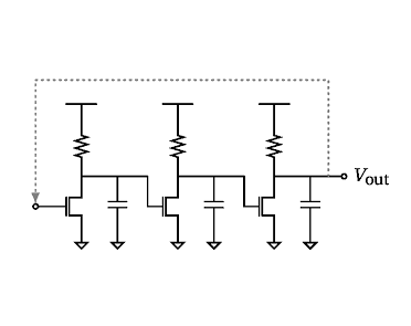 Ring oscillator
