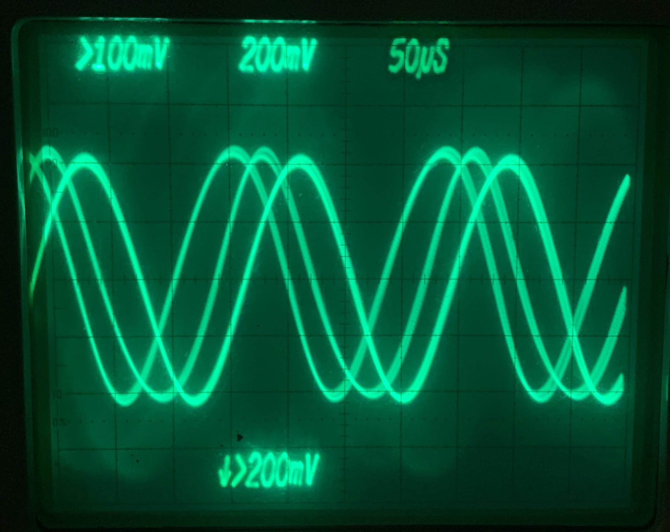PMOS ring oscillator