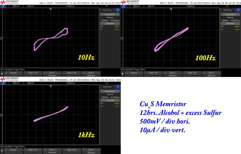 memristor curve